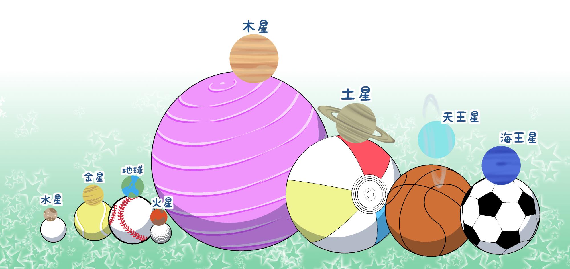 天体の大きさ