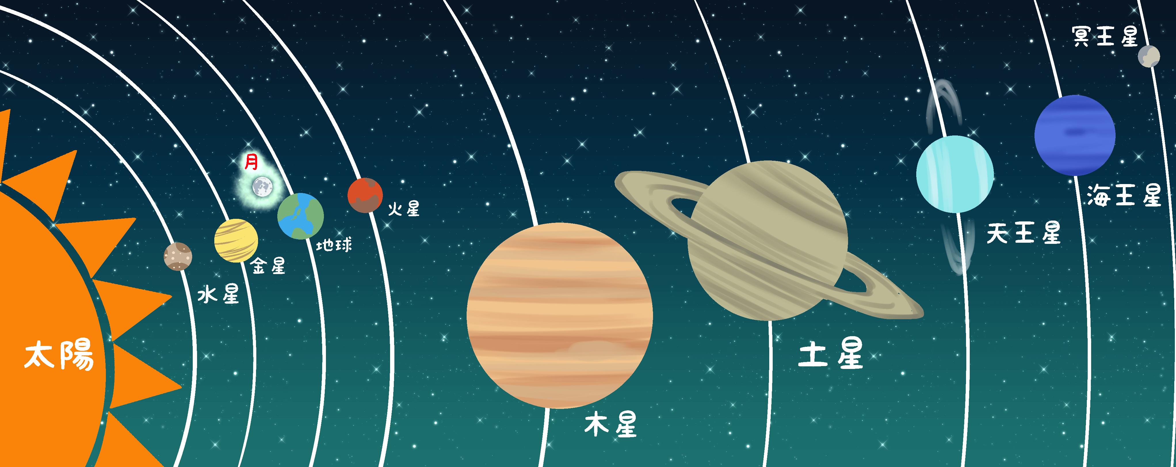 Solar system moon2
