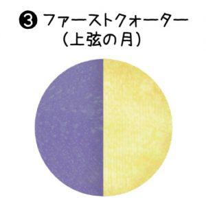 3_ファーストクォーター(上弦の月)