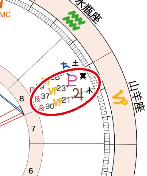 2020年7月21日新月ホロスコープ「木星冥王星0度」