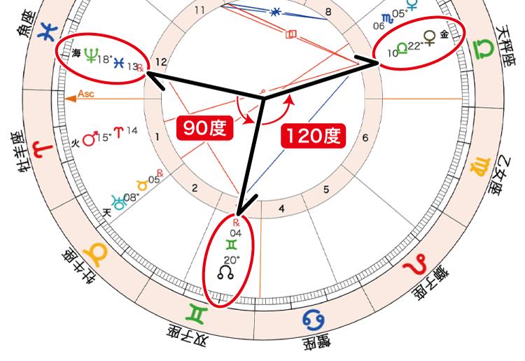 2020年11月15日新月ホロスコープ「金海ドラゴンヘッド」