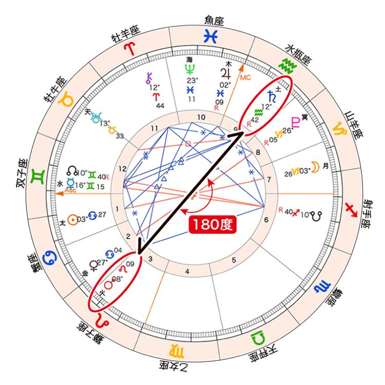 画像6_土星・火星