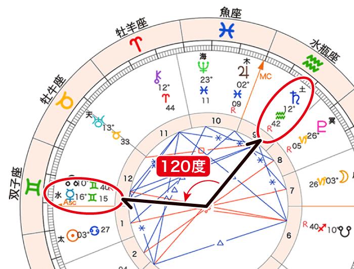 画像8_土星・水星