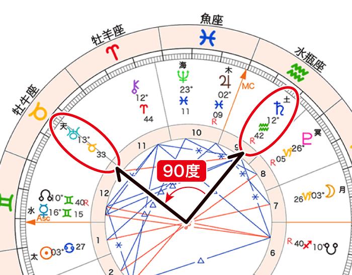 画像7_土星・天王星